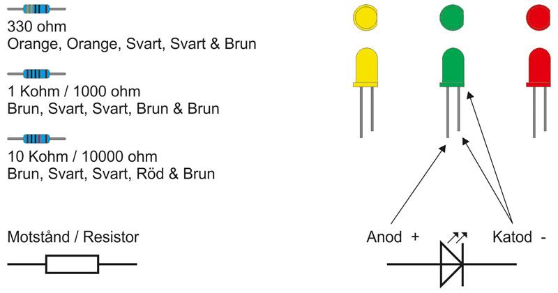 Vad är en diod